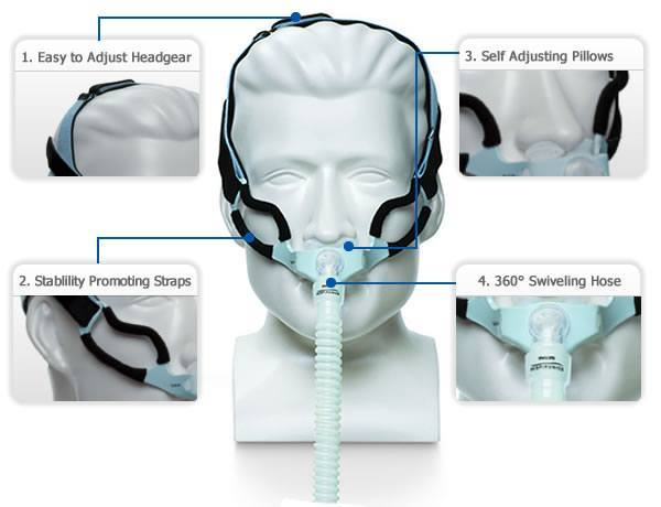GoLife Nasal Pillow Mask