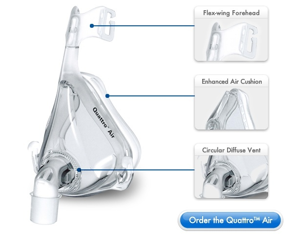 The Quattro Air Full Face Mask Features
