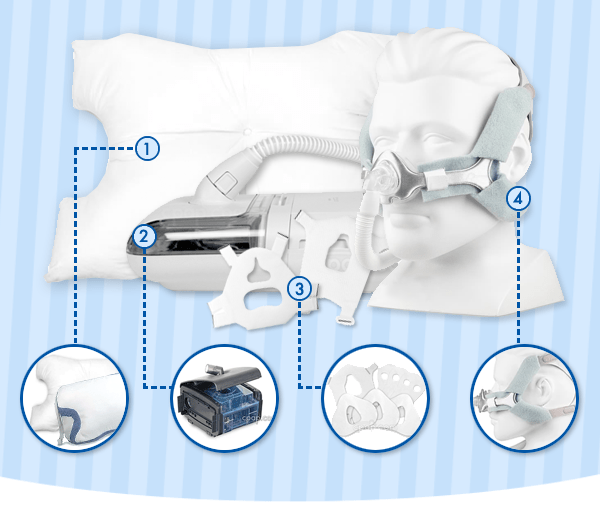 CPAP Mask Graphic