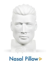 Nasal Pillow Mask Overview